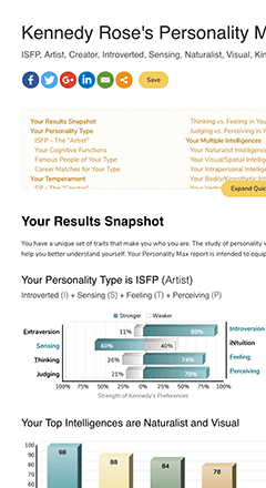 personality types profiles and personality test at personality max